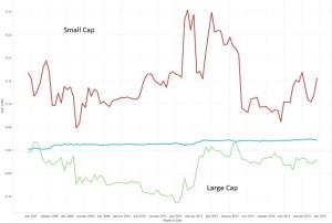 SMB Chart